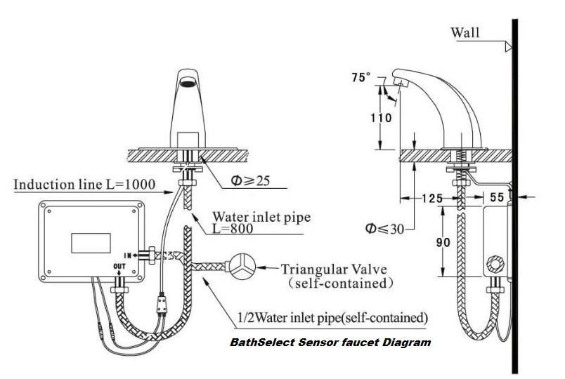 Hands Free Sensor Faucets Hands Free Automatic Faucets