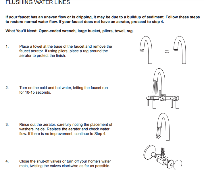 Deck-Mounted Faucet Set
